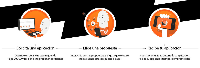 como-funciona-appizard-es.jpg.pagespeed.ce.ZGUVpx_Run