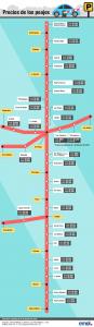 infografia-precio-peajes