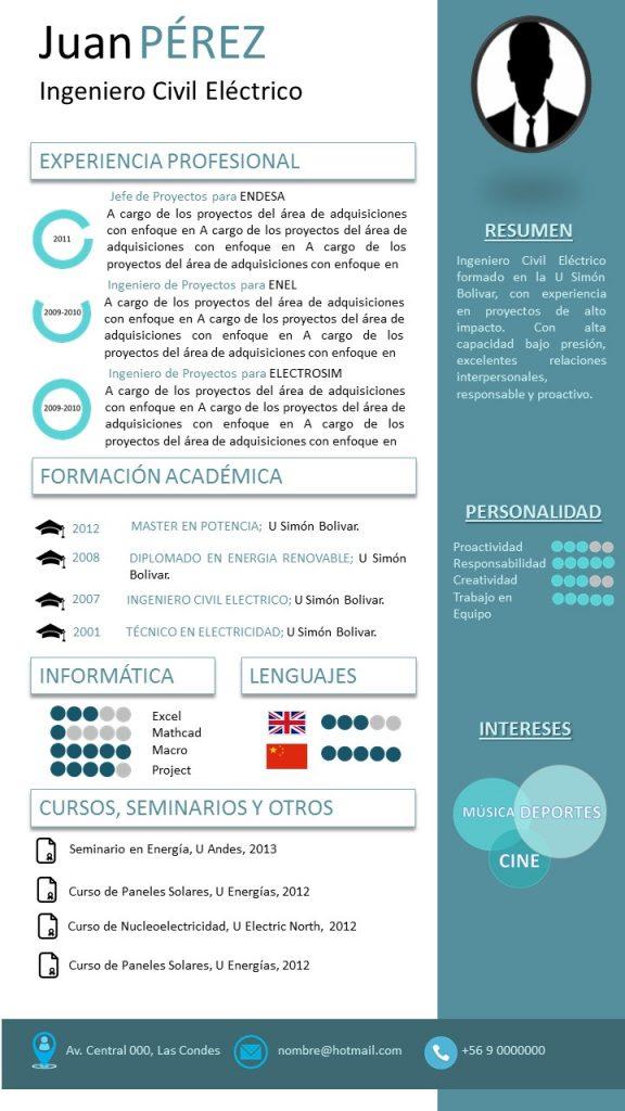 Moderniza tu CV: Infografía y contenidos sintetizados, herramientas ...